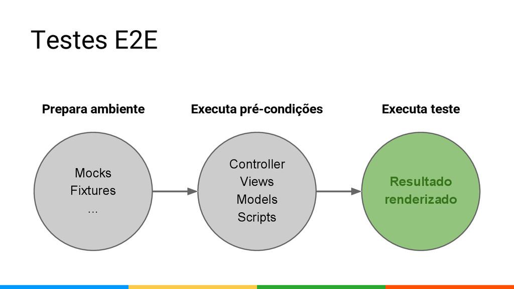 Mocks Fixtures ... Controller Views Models Scri...