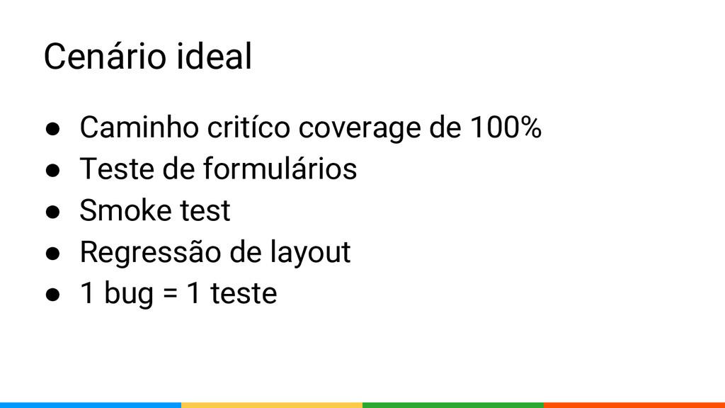 Cenário ideal ● Caminho critíco coverage de 100...