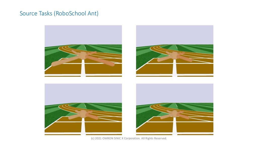Source Tasks (RoboSchool Ant) (c) 2021 OMRON SI...
