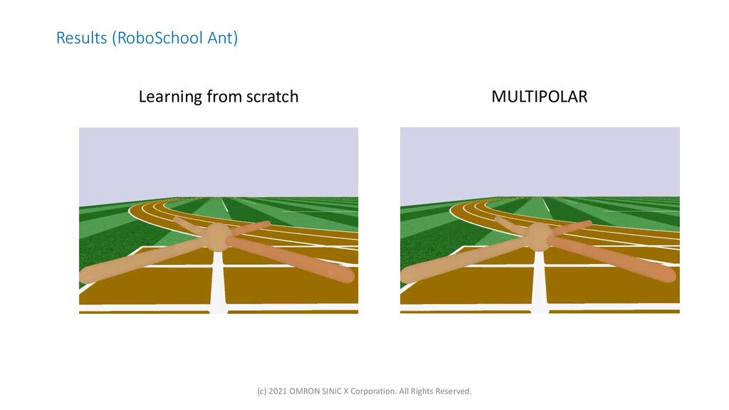 Results (RoboSchool Ant) MULTIPOLAR Learning fr...