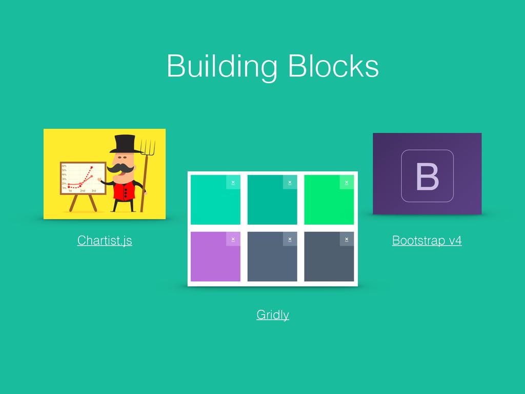 Building Blocks Chartist.js Gridly Bootstrap v4