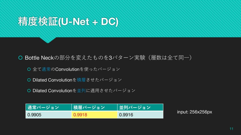 ਫ਼ݕূ(U-Net + DC) š Bottle Neckの部分を変えたものを3パターン実験...