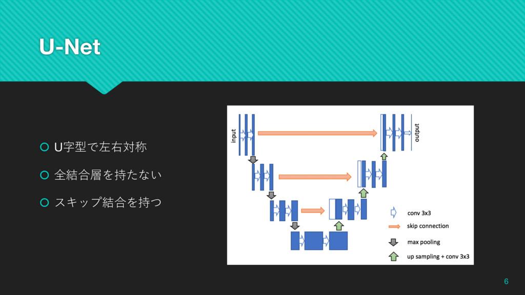U-Net š U字型で左右対称 š 全結合層を持たない š スキップ結合を持つ 6