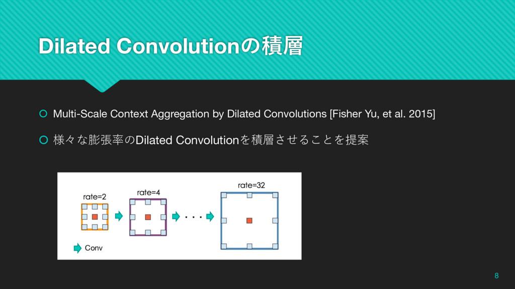 Dilated Convolutionͷੵ š Multi-Scale Context Ag...
