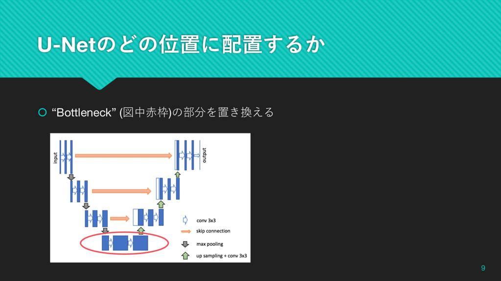 "U-NetͷͲͷҐஔʹஔ͢Δ͔ š ""Bottleneck"" (図中⾚枠)の部分を置き換える..."