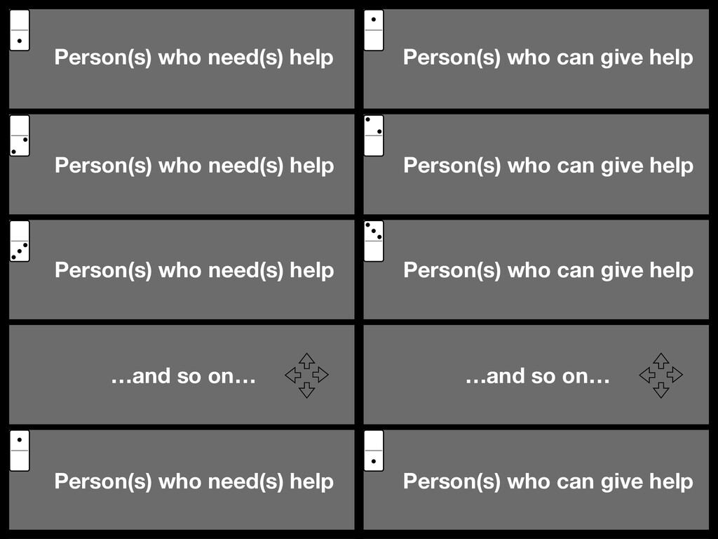 Person(s) who need(s) help Person(s) who need(s...