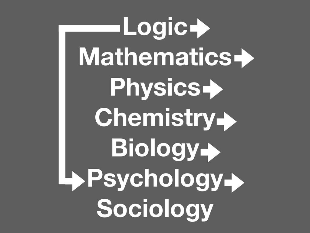 Logic Mathematics Physics Chemistry Biology Psy...