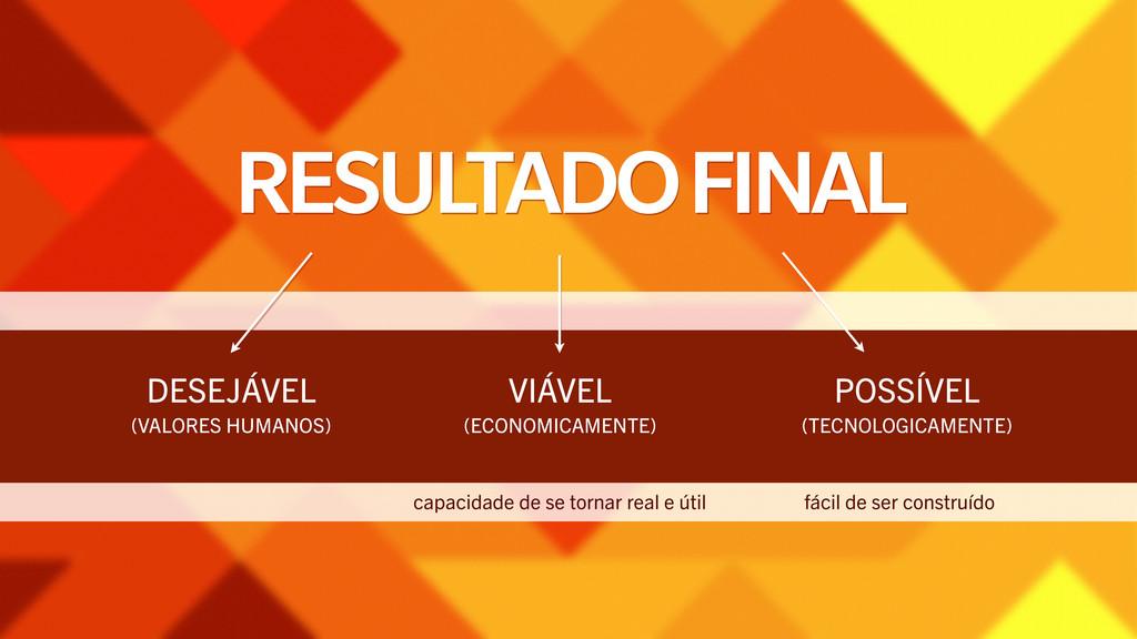 RESULTADO FINAL DESEJÁVEL (VALORES HUMANOS) VIÁ...