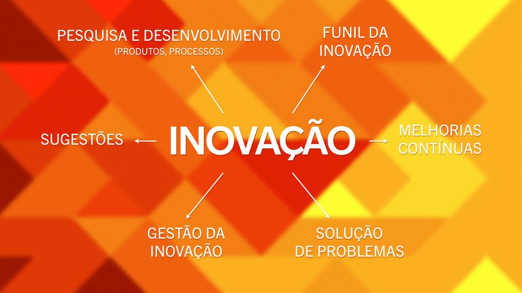 INOVAÇÃO PESQUISA E DESENVOLVIMENTO (PRODUTOS, ...