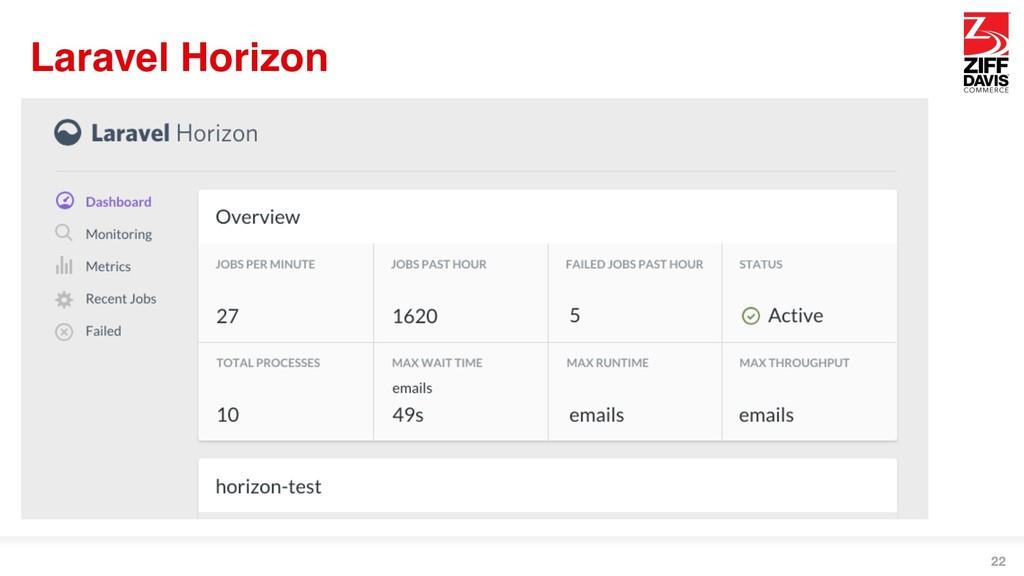 Laravel Horizon 22