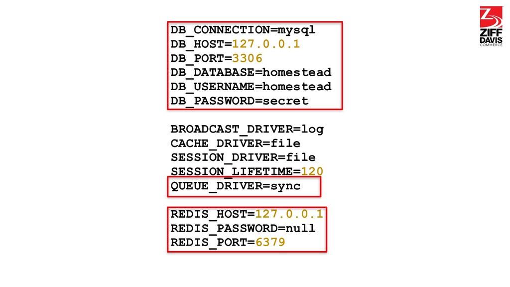 DB_CONNECTION=mysql DB_HOST=127.0.0.1 DB_PORT=3...