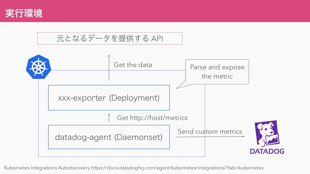 ࣮ߦڥ Kubernetes Integrations Autodiscovery http...