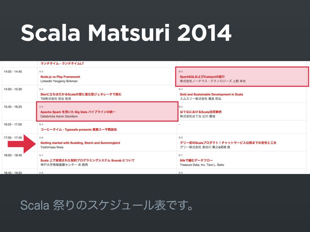 Scala Matsuri 2014 4DBMBࡇΓͷεέδϡʔϧදͰ͢ɻ