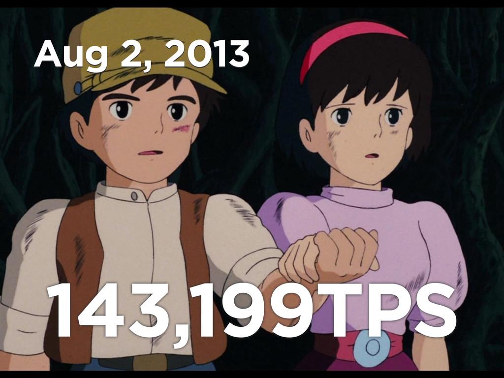 Aug 2, 2013 143,199TPS