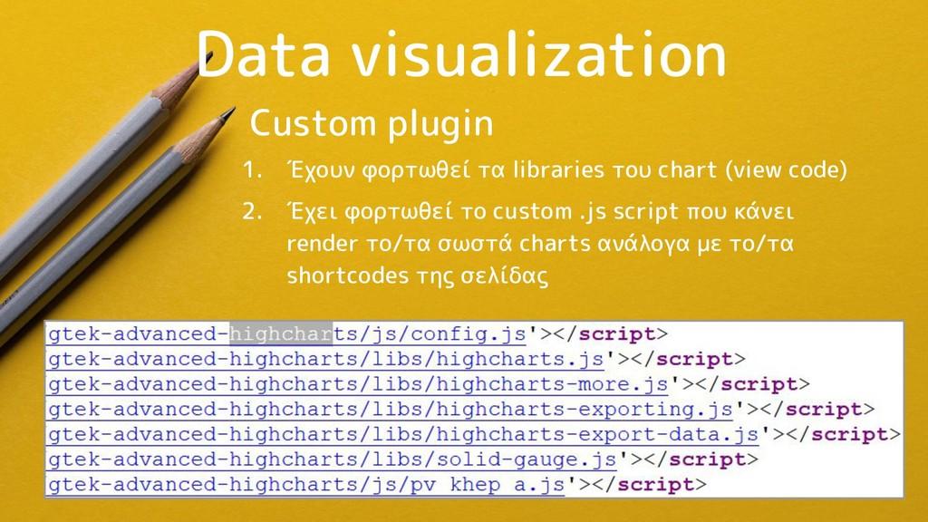 Data visualization 1. Έχουν φορτωθεί τα librari...