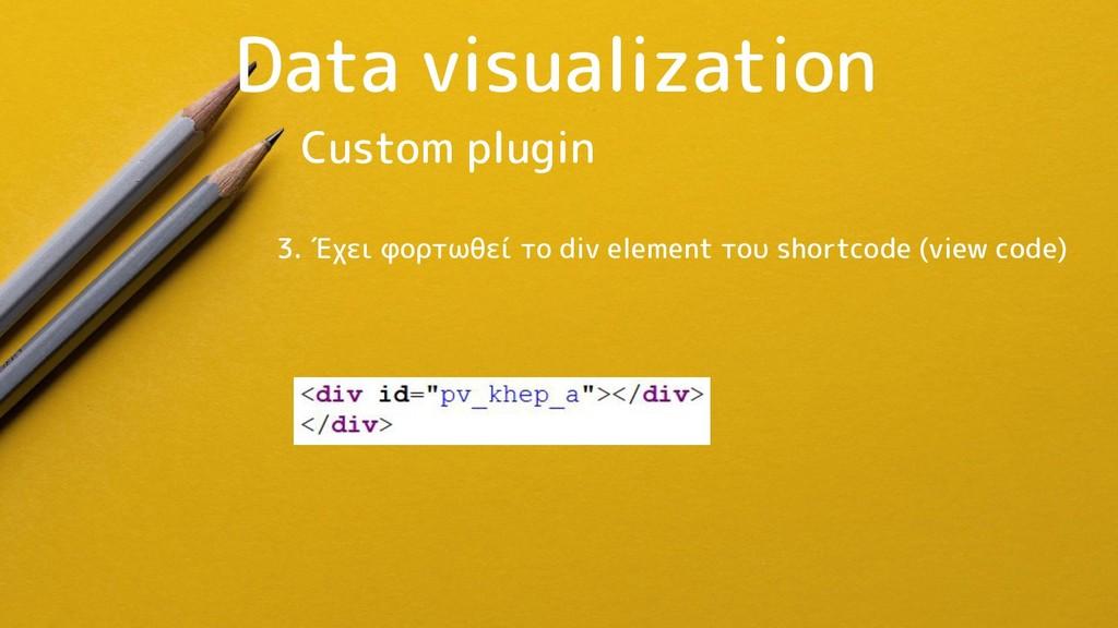 Data visualization 3. Έχει φορτωθεί το div elem...
