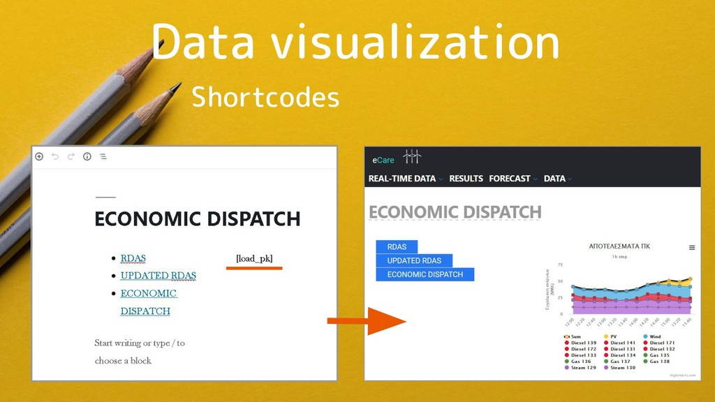 Shortcodes Data visualization
