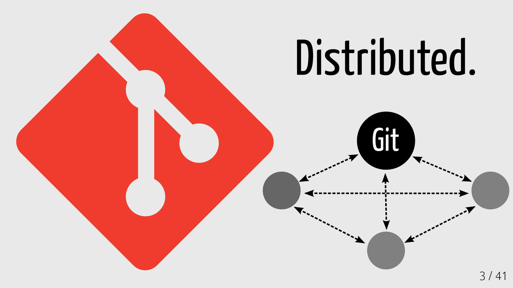 3 / 41 Distributed. Git