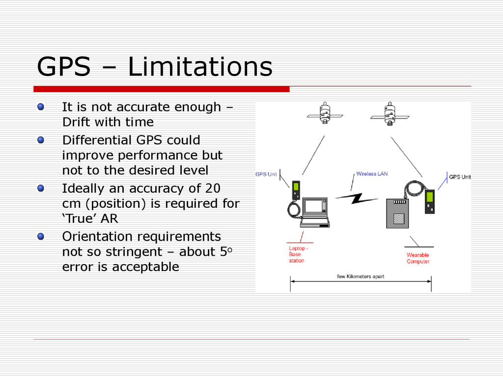 GPS – Limitations It is not accurate enough – D...