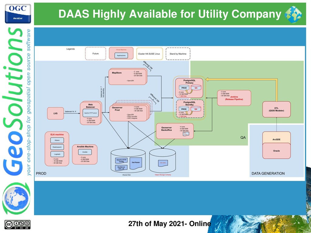 DAAS Highly Available for Utility Company 27th ...