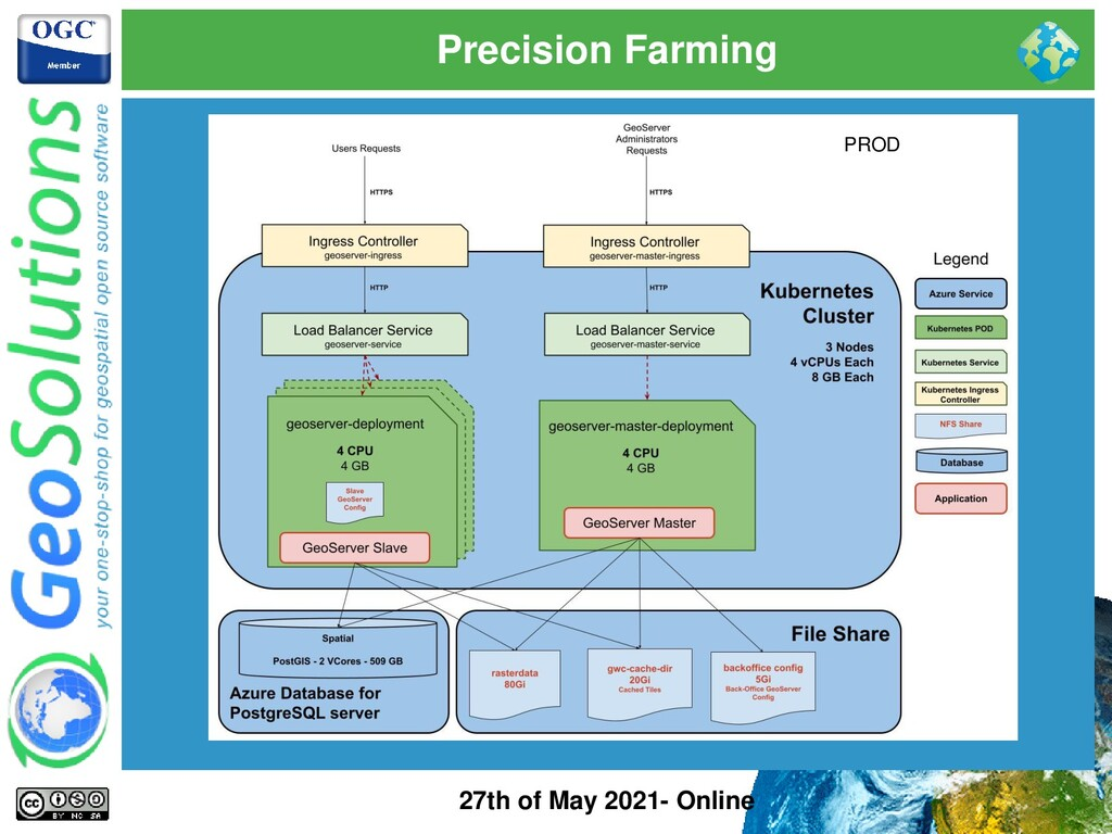Precision Farming 27th of May 2021- Online PROD