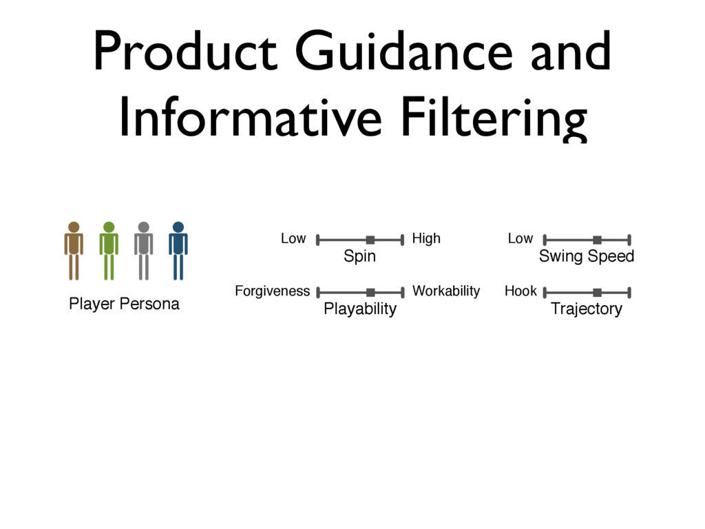 Product Guidance and Informative Filtering Play...