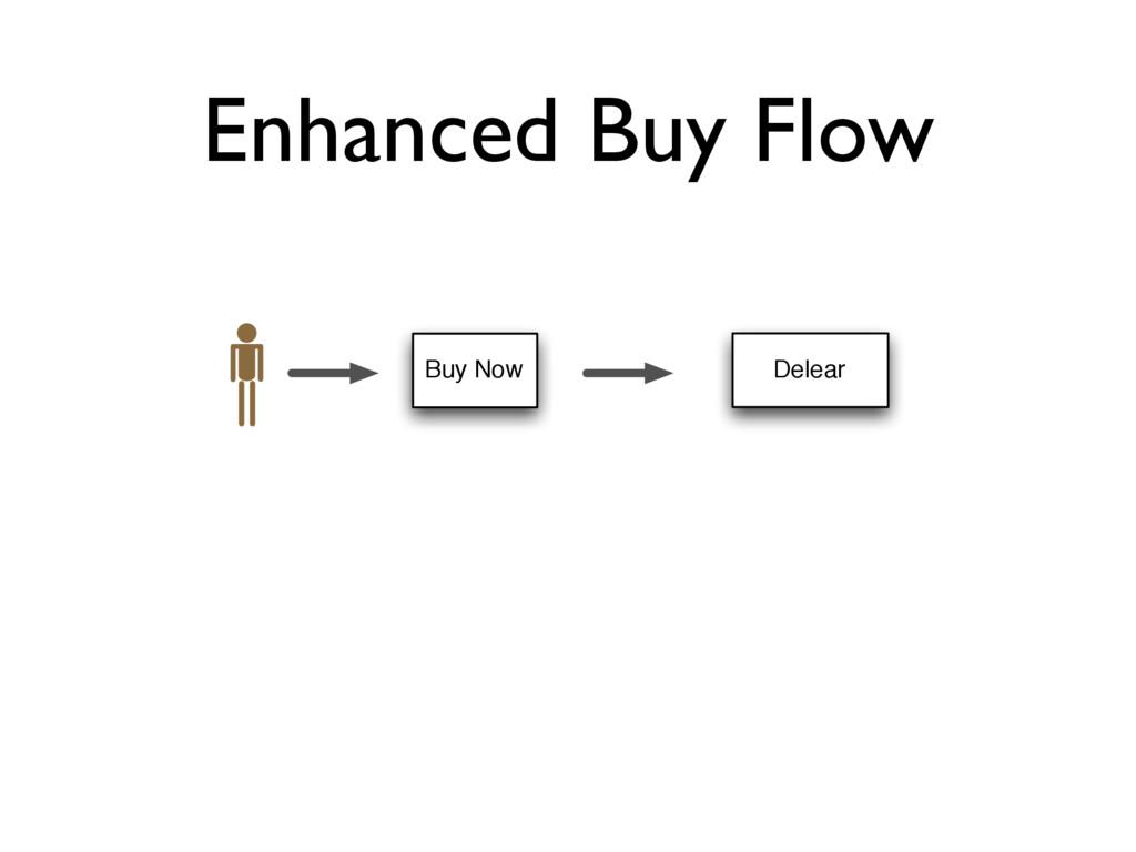 Enhanced Buy Flow Buy Now Delear