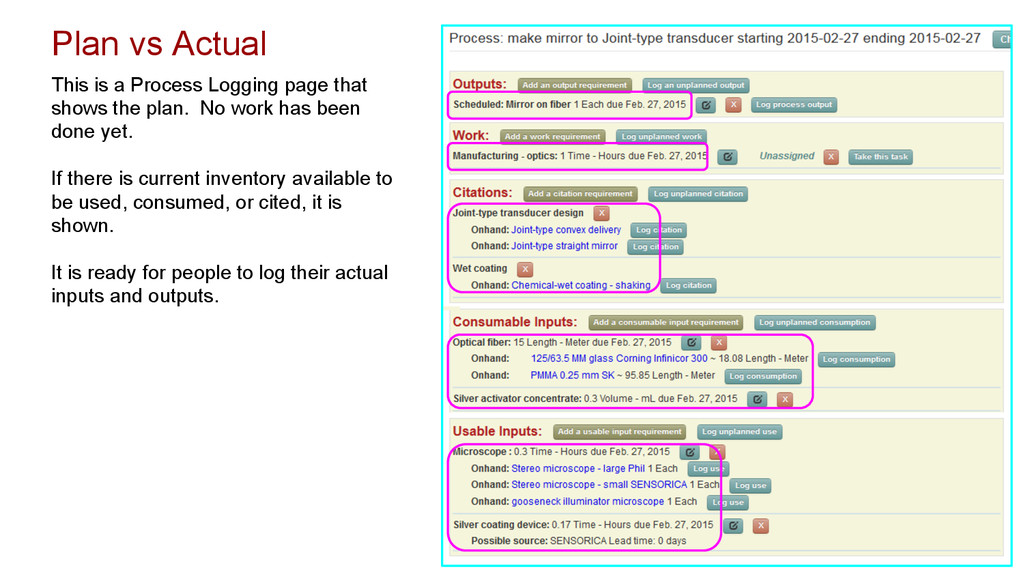 This is a Process Logging page that shows the p...