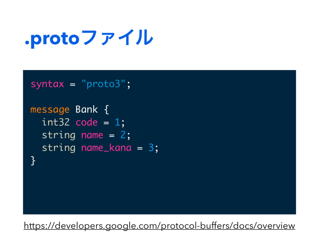 ".protoϑΝΠϧ syntax = ""proto3""; message Bank { in..."