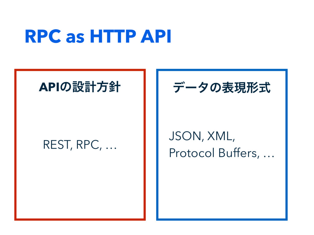 RPC as HTTP API APIͷઃܭํ਑ σʔλͷදݱܗࣜ JSON, XML, Pr...