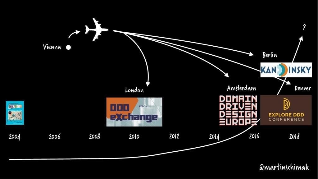 2004 2006 2008 2018 2010 2012 2014 2016 London ...