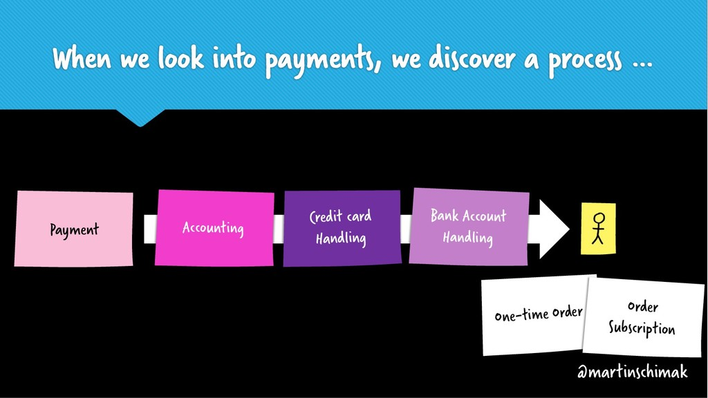 When we look into payments, we discover a proce...