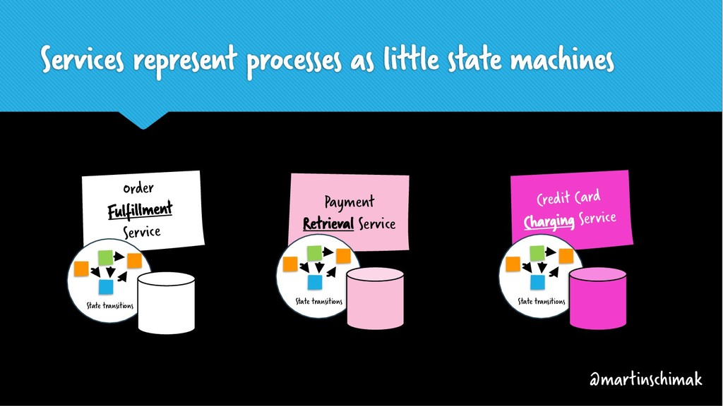 Services represent processes as little state ma...