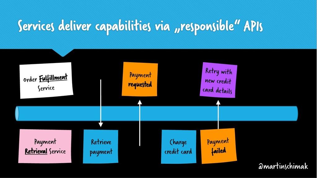 "Services deliver capabilities via ""responsible""..."