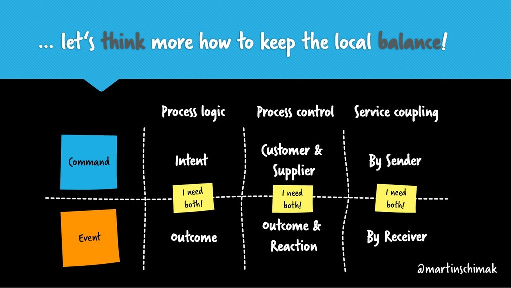 … let's think more how to keep the local balanc...