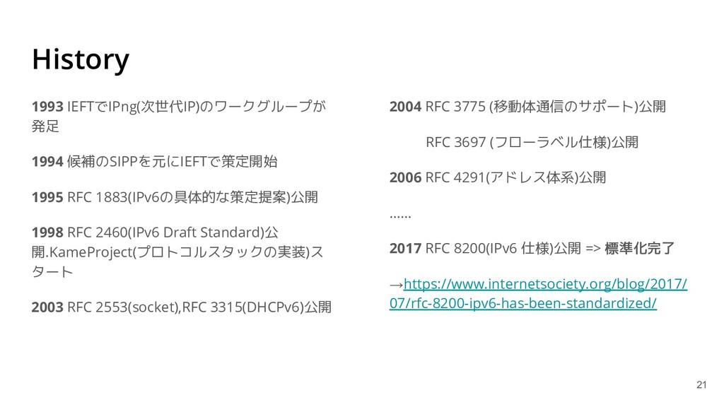 History 1993 IEFTでIPng(次世代IP)のワークグループが 発足 1994 ...