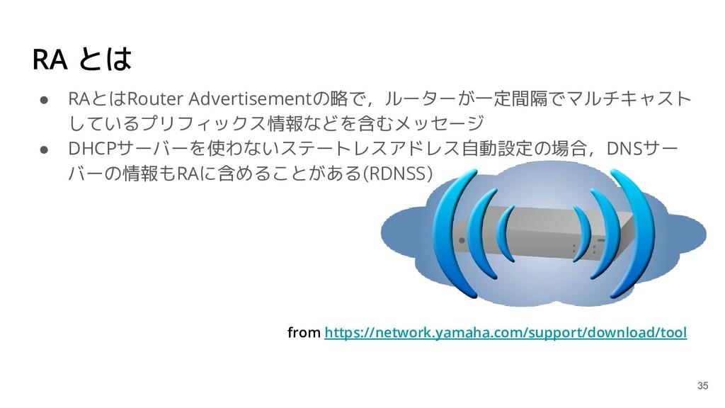 RA とは ● RAとはRouter Advertisementの略で,ルーターが一定間隔でマ...