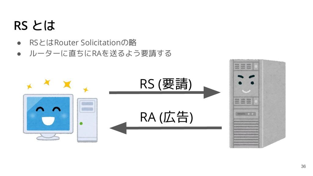 RS とは ● RSとはRouter Solicitationの略 ● ルーターに直ちにRAを...