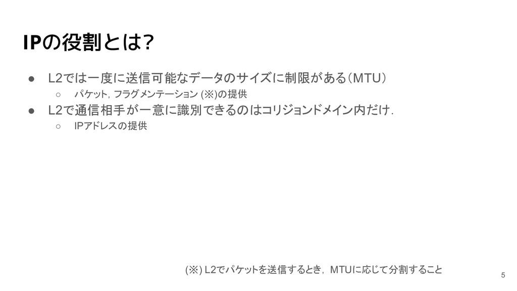 IPの役割とは? ● L2では一度に送信可能なデータのサイズに制限がある(MTU) ○ パケッ...