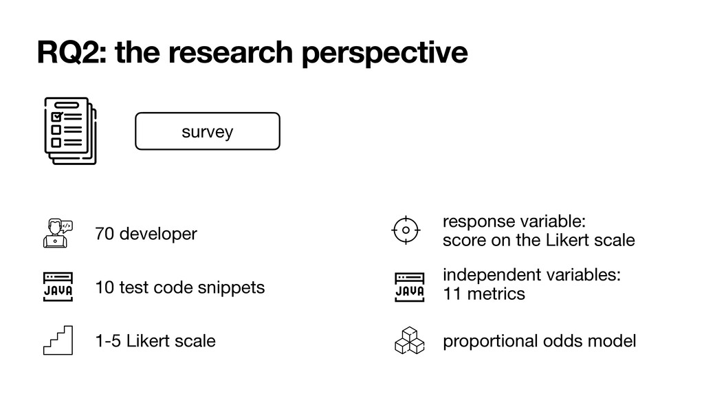 RQ2: the research perspective 70 developer 10 t...