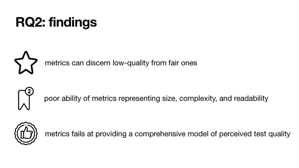 RQ2: findings metrics can discern low-quality f...
