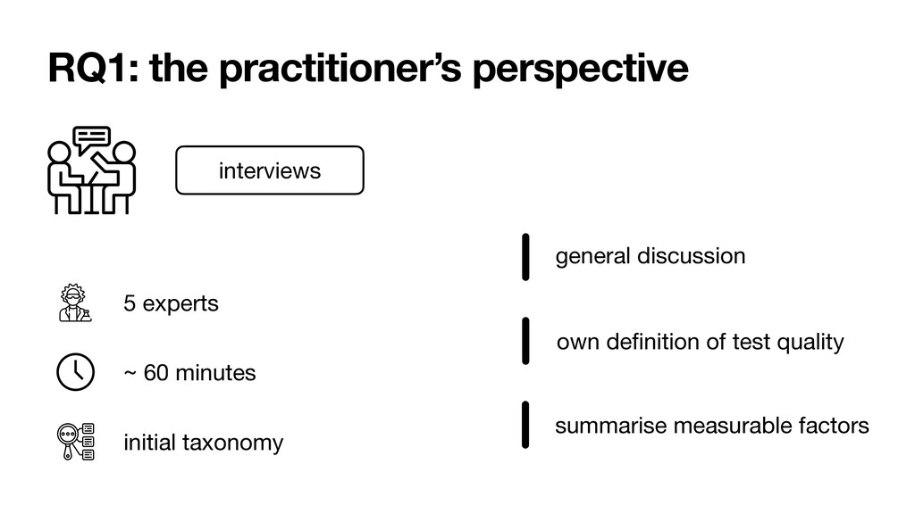 RQ1: the practitioner's perspective 5 experts ~...