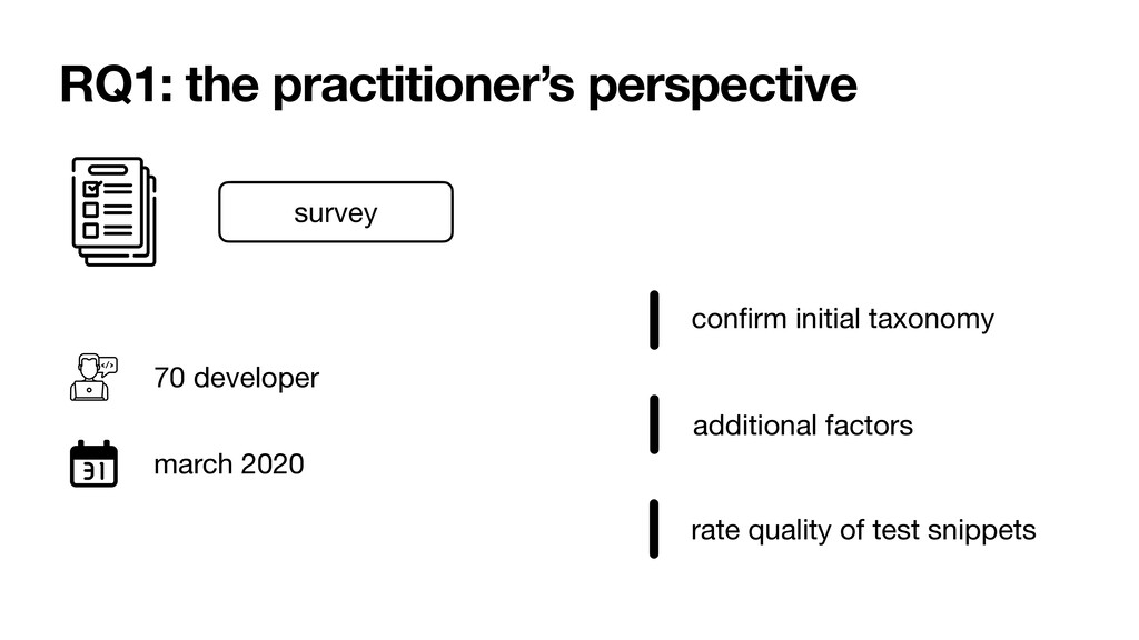 RQ1: the practitioner's perspective 70 develope...