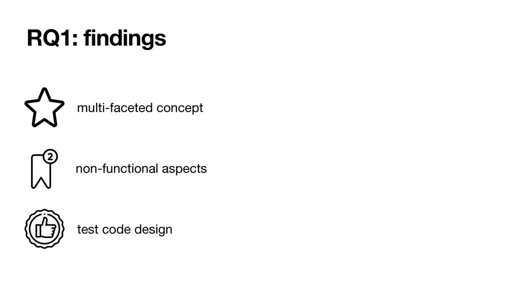 RQ1: findings multi-faceted concept non-functio...
