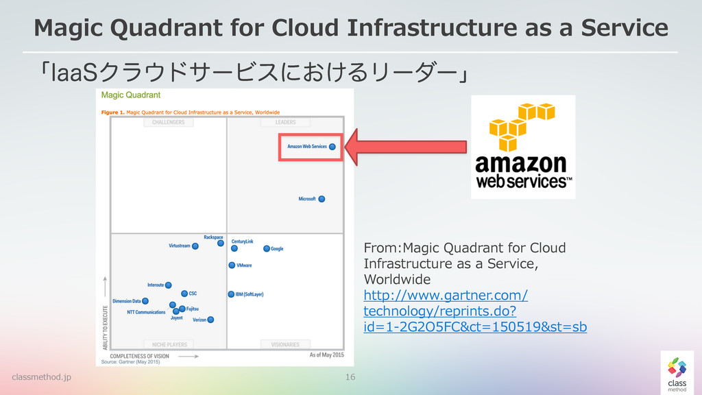 16 Magic Quadrant for Cloud Infrastructure ...