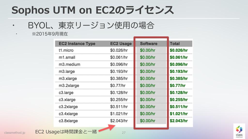 27 w #:0-ɺ౦ژϦʔδϣϯ༻ͷ߹ w ˞݄ݱࡏ EC2 Usage...