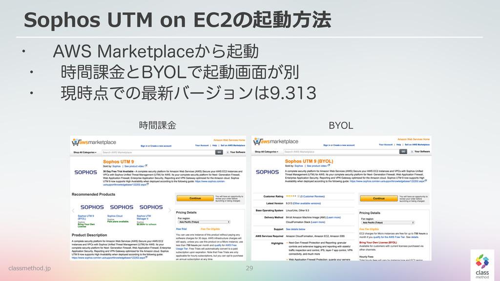 """29 Sophos UTM on EC2の起動⽅方法 w """"84.BSLFUQMBDF..."""