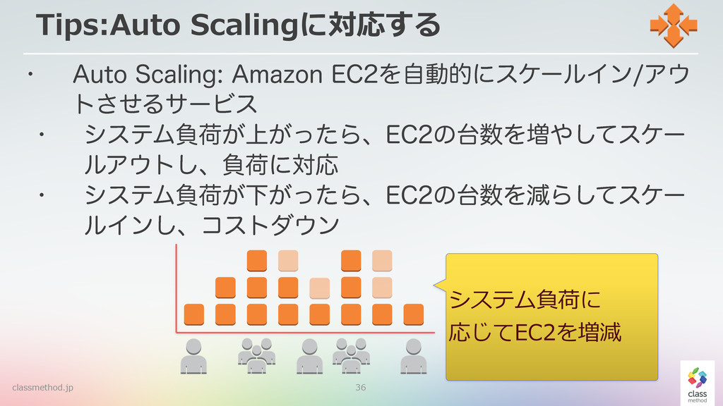 """36 Tips:Auto Scalingに対応する w """"VUP4DBMJOH""""NB[..."""