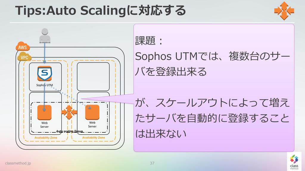37 Availability Zone Sophos&UTM& Web& Server& A...