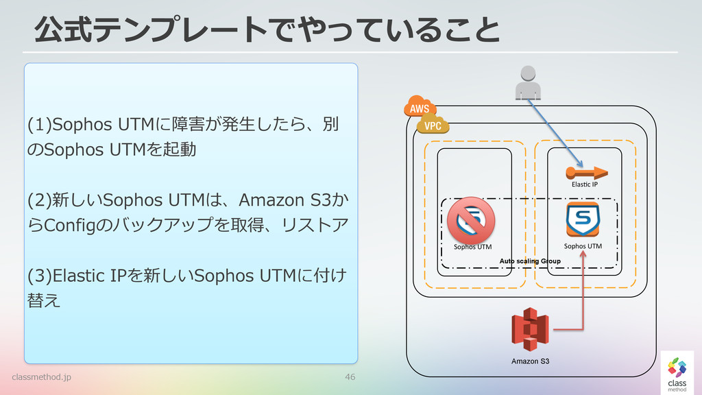 46 (1)Sophos UTMに障害が発⽣生したら、別 のSophos UTMを起動 ...